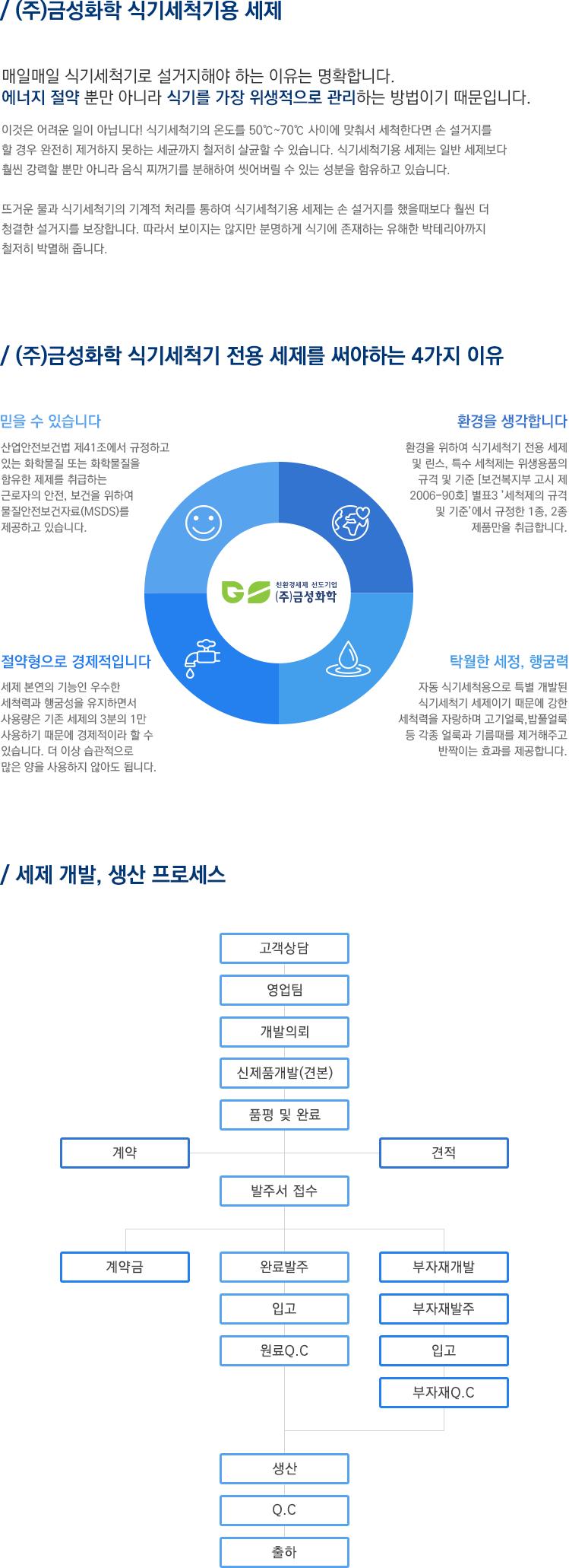 제품소개.png